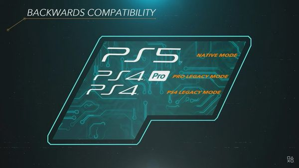 PlayStation 5 hardware specifications, backwards compatibility unveiled